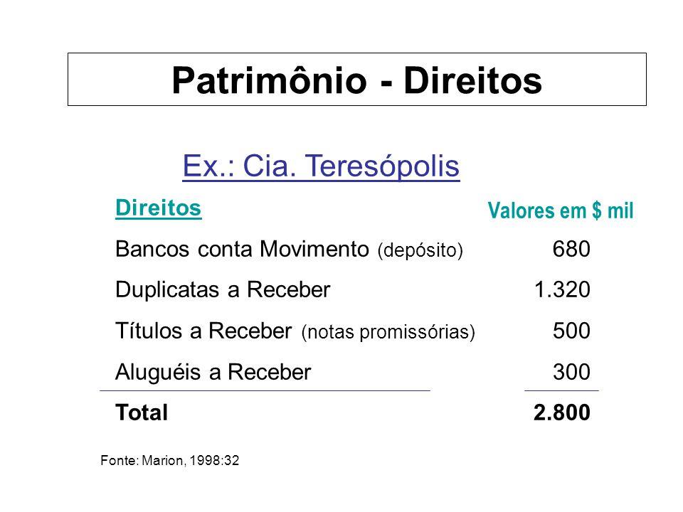 Ex.: Cia. Teresópolis Direitos Bancos conta Movimento (depósito) Duplicatas a Receber Títulos a Receber (notas promissórias) Aluguéis a Receber Total