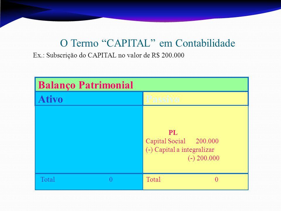 Ativo Passivo Balanço Patrimonial O Termo CAPITAL em Contabilidade Ex.: Subscrição do CAPITAL no valor de R$ 200.000 PL Capital Social 200.000 (-) Capital a integralizar (-) 200.000 Total 0