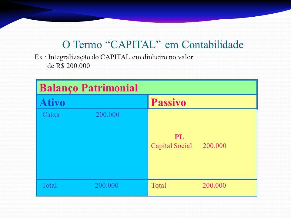 Ativo Passivo Balanço Patrimonial O Termo CAPITAL em Contabilidade Ex.: Integralização do CAPITAL em dinheiro no valor de R$ 200.000 Caixa 200.000 PL Capital Social 200.000 Total 200.000