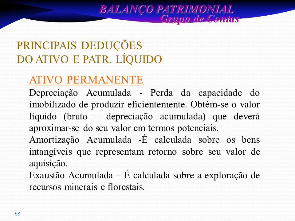 68 BALANÇO PATRIMONIAL Grupo de Contas Grupo de Contas PRINCIPAIS DEDUÇÕES DO ATIVO E PATR.