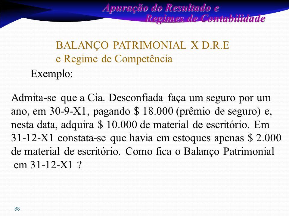 88 Apuração do Resultado e Regimes de Contabilidade Regimes de Contabilidade BALANÇO PATRIMONIAL X D.R.E e Regime de Competência Exemplo: Admita-se que a Cia.