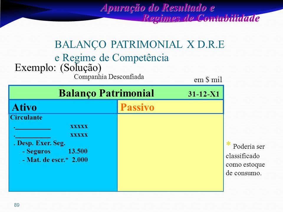 89 Apuração do Resultado e Regimes de Contabilidade Regimes de Contabilidade BALANÇO PATRIMONIAL X D.R.E e Regime de Competência Exemplo: (Solução) Ativo Passivo Balanço Patrimonial 31-12-X1 Circulante.__________ xxxxx.