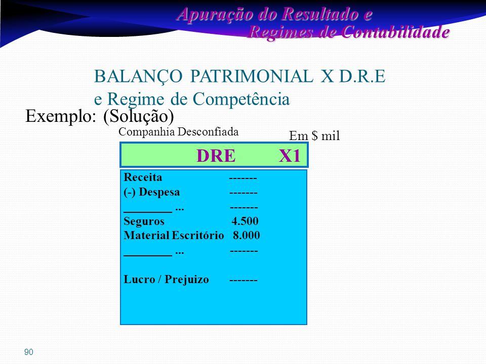 90 Apuração do Resultado e Regimes de Contabilidade Regimes de Contabilidade BALANÇO PATRIMONIAL X D.R.E e Regime de Competência Exemplo: (Solução) DRE X1 Receita ------- (-) Despesa ------- ________...