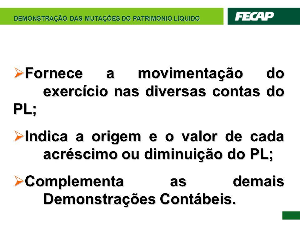 DEMONSTRAÇÃO DAS MUTAÇÕES DO PATRIMÔNIO LÍQUIDO  Fornece a movimentação do exercício nas diversas contas do PL;  Indica a origem e o valor de cada a