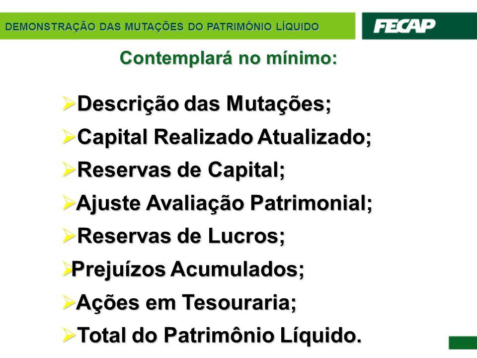 DEMONSTRAÇÃO DAS MUTAÇÕES DO PATRIMÔNIO LÍQUIDO  Descrição das Mutações;  Capital Realizado Atualizado;  Reservas de Capital;  Ajuste Avaliação Pa