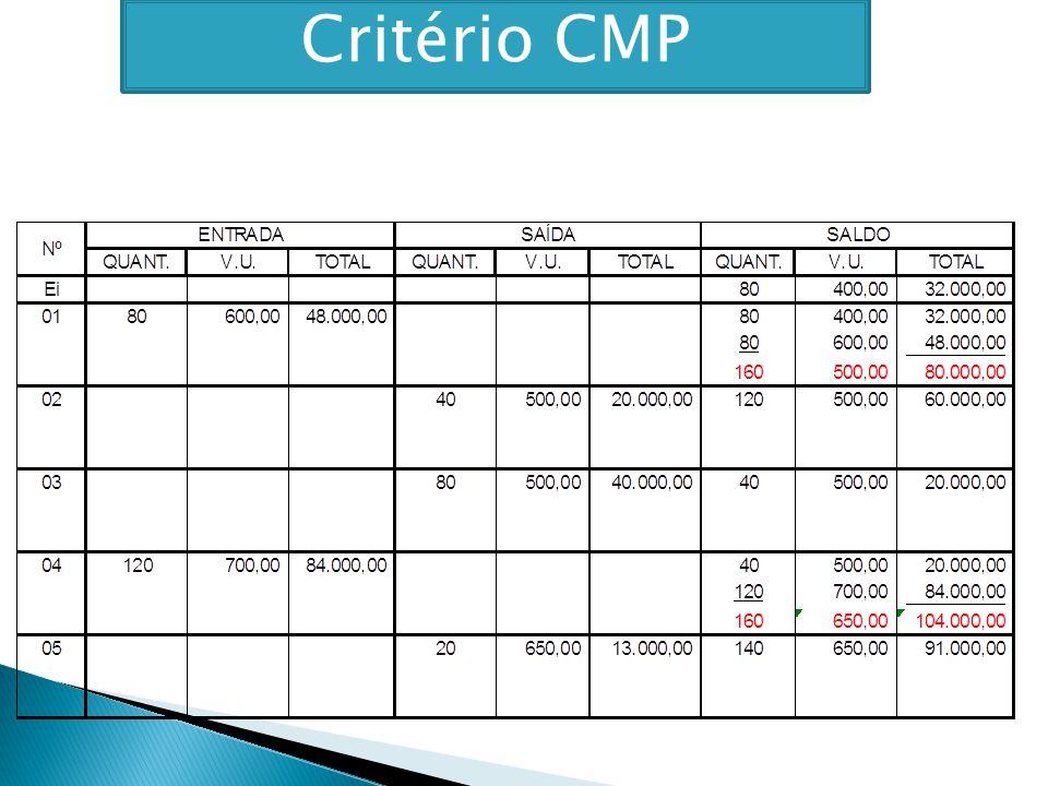 Critério CMP