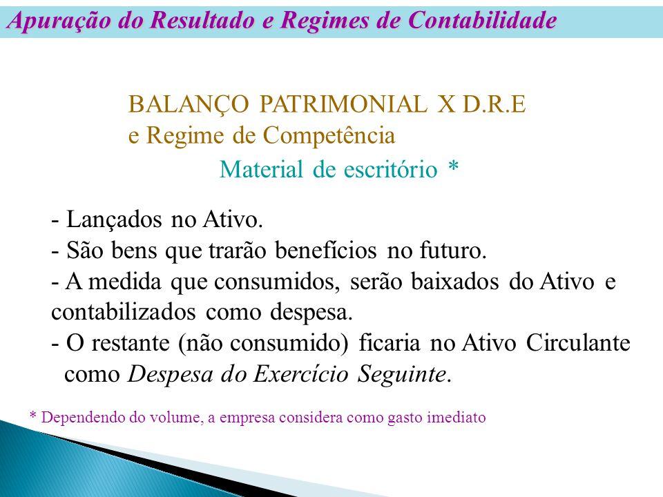 Apuração do Resultado e Regimes de Contabilidade BALANÇO PATRIMONIAL X D.R.E e Regime de Competência Material de escritório * - Lançados no Ativo.