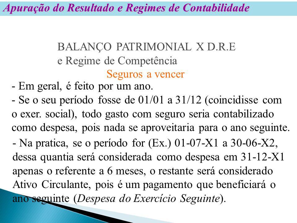 Apuração do Resultado e Regimes de Contabilidade BALANÇO PATRIMONIAL X D.R.E e Regime de Competência Seguros a vencer - Em geral, é feito por um ano.