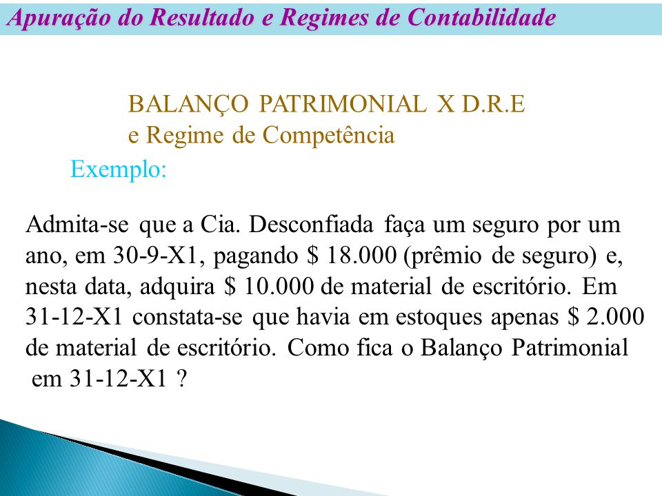 Apuração do Resultado e Regimes de Contabilidade BALANÇO PATRIMONIAL X D.R.E e Regime de Competência Exemplo: Admita-se que a Cia.