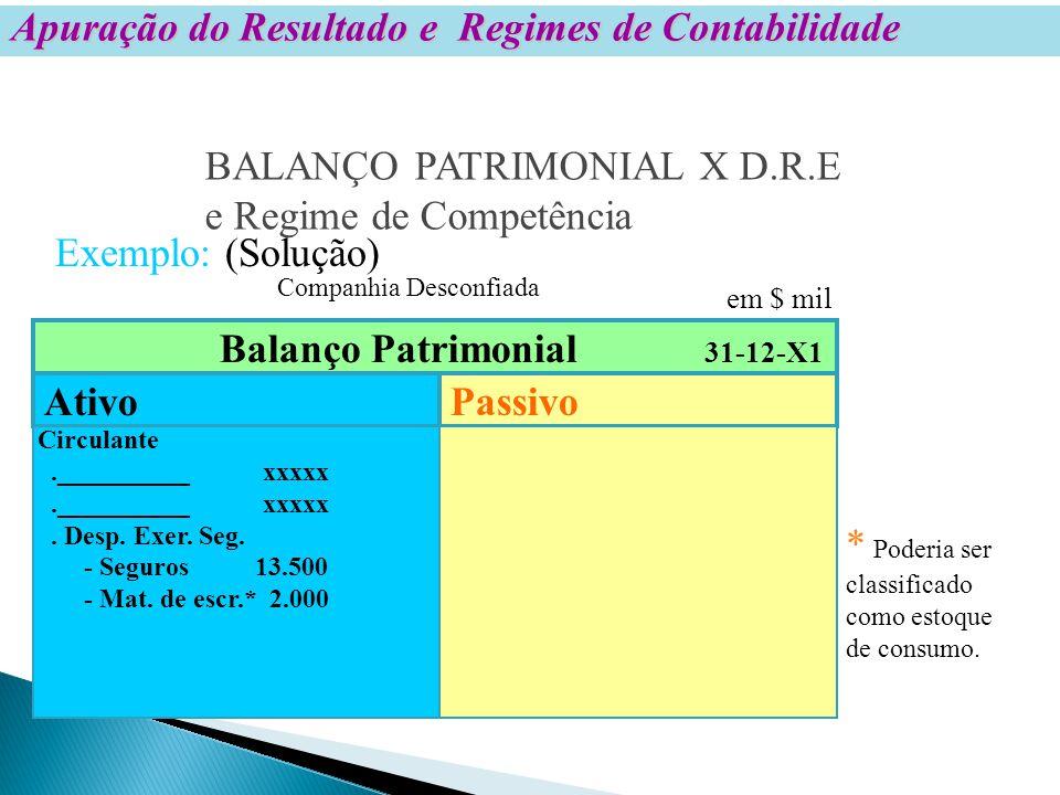 Apuração do Resultado e Regimes de Contabilidade BALANÇO PATRIMONIAL X D.R.E e Regime de Competência Exemplo: (Solução) Ativo Passivo Balanço Patrimonial 31-12-X1 Circulante.__________ xxxxx.