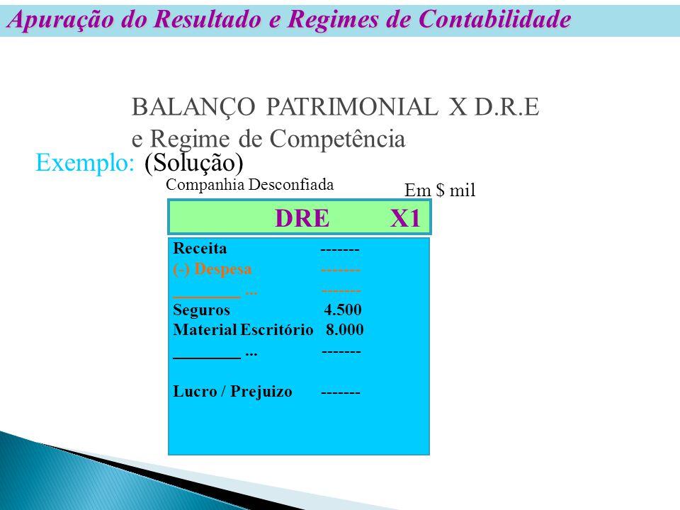 Apuração do Resultado e Regimes de Contabilidade BALANÇO PATRIMONIAL X D.R.E e Regime de Competência Exemplo: (Solução) DRE X1 Receita ------- (-) Despesa ------- ________...