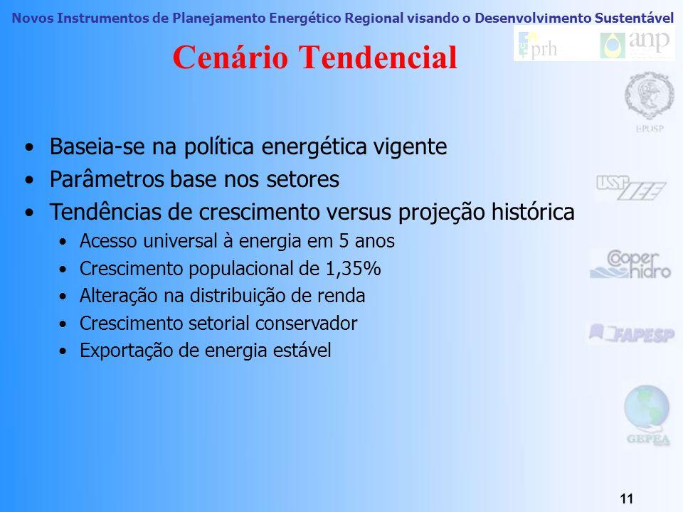 Novos Instrumentos de Planejamento Energético Regional visando o Desenvolvimento Sustentável 10 Previsões do consumo e Demanda  Demanda no Cenário Tendencial (considerado nesta análise);  Demanda no Cenário Sustentável;  Demanda no Cenário Sustentável Primoroso;  Demanda no Cenário Otimista; Obs: Período considerado é 30 anos