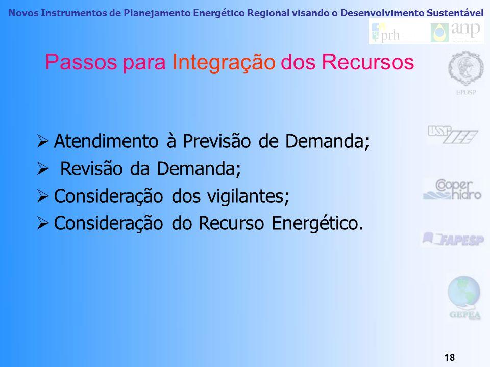 Novos Instrumentos de Planejamento Energético Regional visando o Desenvolvimento Sustentável 17 Recursos Energéticos do Lado da Oferta e do Lado da Demanda Disponíveis na RAA RecursosIndices de RanqueamentoPot.