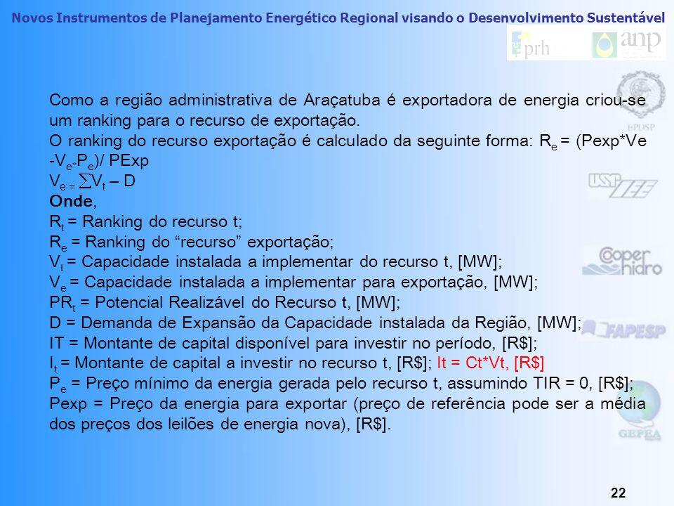 Novos Instrumentos de Planejamento Energético Regional visando o Desenvolvimento Sustentável 21  Definição da Função Objetivo Modelo de Integração O modelo proposto é equacionado através de uma programação linear, implementado no aplicativo EXCEL, onde se utiliza o programa suplemento WB7 do Excel para resolvê-lo Objetivo: Maximizar (FO) para t=1,...n.