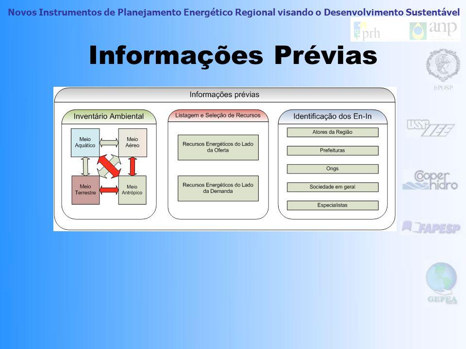 Novos Instrumentos de Planejamento Energético Regional visando o Desenvolvimento Sustentável 25 Composição da Carteira para o 1º Período, 2010- 2020