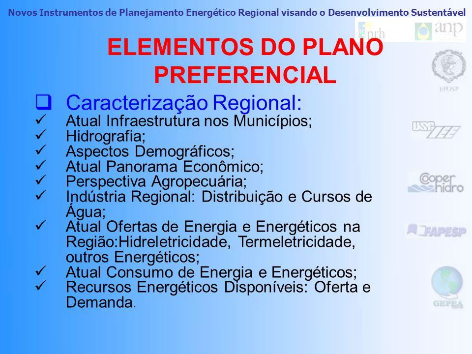 Novos Instrumentos de Planejamento Energético Regional visando o Desenvolvimento Sustentável 27 Carteira Ótima dos Recursos do Segundo Período, 2020-2030