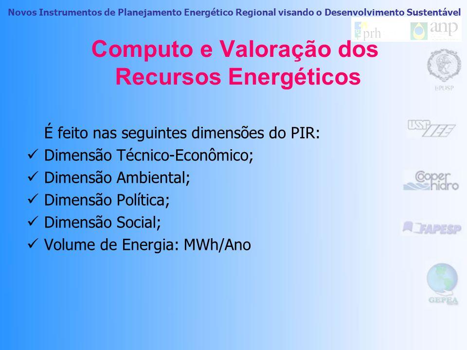 Novos Instrumentos de Planejamento Energético Regional visando o Desenvolvimento Sustentável Computo e Valoração dos Recursos Energéticos É feito nas seguintes dimensões do PIR: Dimensão Técnico-Econômico; Dimensão Ambiental; Dimensão Política; Dimensão Social; Volume de Energia: MWh/Ano