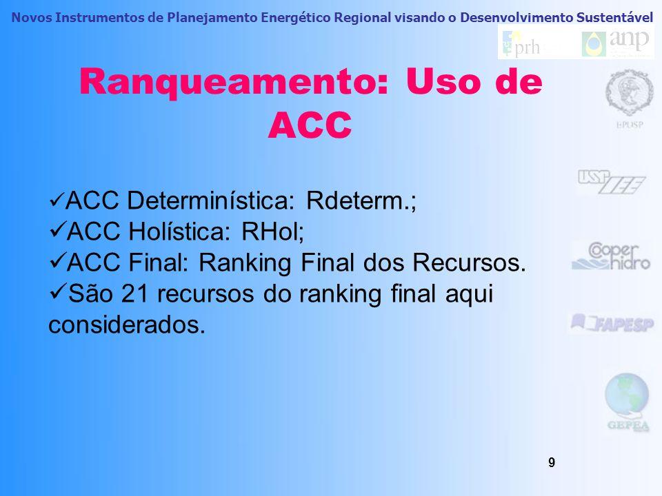 Novos Instrumentos de Planejamento Energético Regional visando o Desenvolvimento Sustentável Ranqueamento: Uso de ACC 9 ACC Determinística: Rdeterm.; ACC Holística: RHol; ACC Final: Ranking Final dos Recursos.