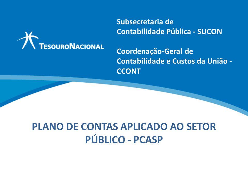 ABOP Slide 1 XI Semana de Administração Orçamentária, Financeira e de Contratações Públicas PLANO DE CONTAS APLICADO AO SETOR PÚBLICO - PCASP Coordena