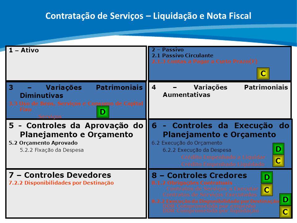 ABOP Slide 100 XI Semana de Administração Orçamentária, Financeira e de Contratações Públicas 6 - Controles da Execução do Planejamento e Orçamento 6.