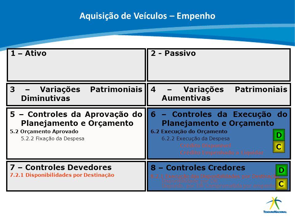 ABOP Slide 104 XI Semana de Administração Orçamentária, Financeira e de Contratações Públicas 3 – Variações Patrimoniais Diminutivas 4 – Variações Pat