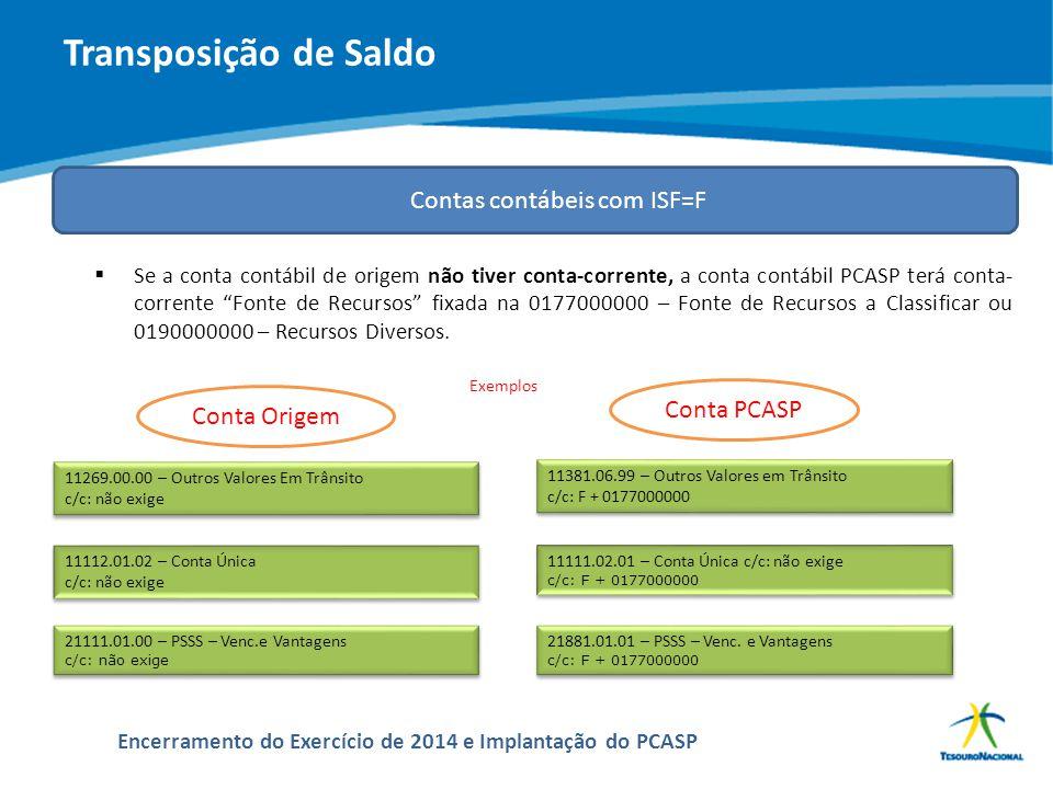 ABOP Slide 118 XI Semana de Administração Orçamentária, Financeira e de Contratações Públicas Encerramento do Exercício de 2014 e Implantação do PCASP