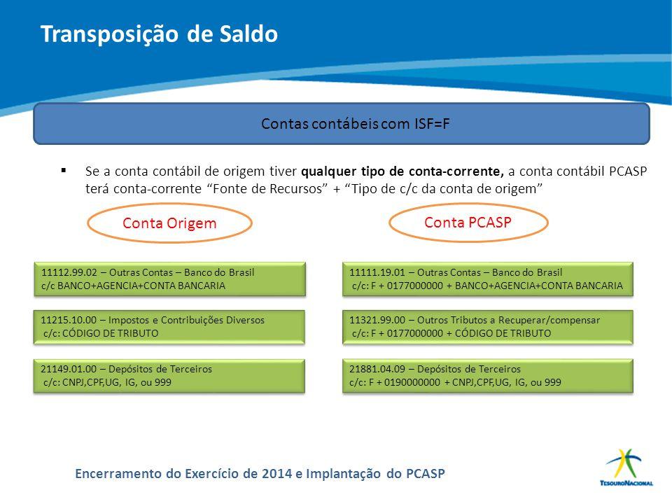 ABOP Slide 119 XI Semana de Administração Orçamentária, Financeira e de Contratações Públicas Encerramento do Exercício de 2014 e Implantação do PCASP