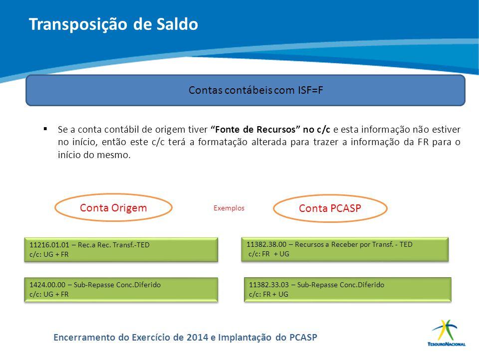 ABOP Slide 120 XI Semana de Administração Orçamentária, Financeira e de Contratações Públicas Encerramento do Exercício de 2014 e Implantação do PCASP