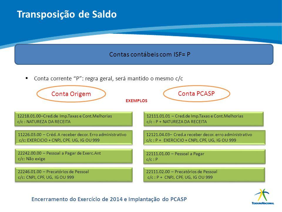 ABOP Slide 121 XI Semana de Administração Orçamentária, Financeira e de Contratações Públicas Encerramento do Exercício de 2014 e Implantação do PCASP