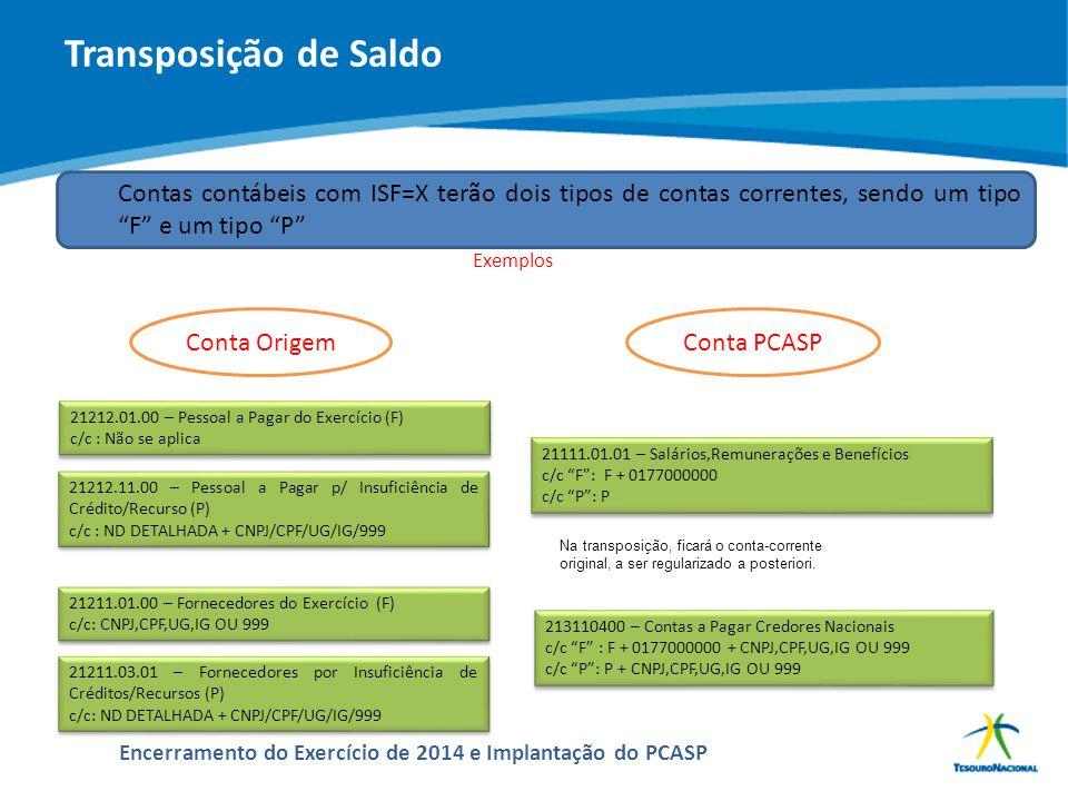 ABOP Slide 122 XI Semana de Administração Orçamentária, Financeira e de Contratações Públicas Encerramento do Exercício de 2014 e Implantação do PCASP