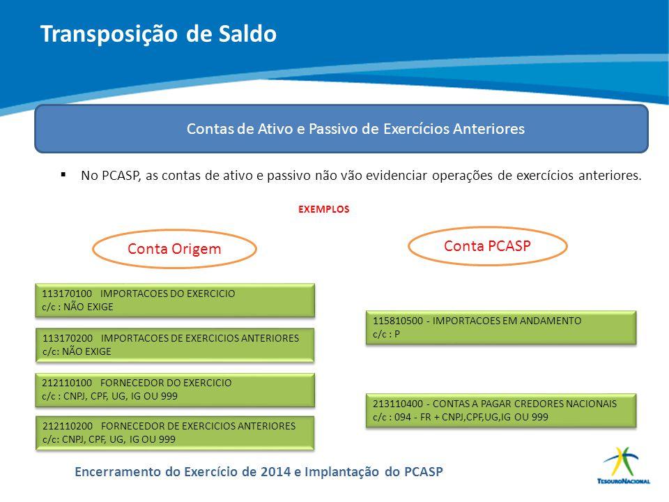 ABOP Slide 123 XI Semana de Administração Orçamentária, Financeira e de Contratações Públicas Encerramento do Exercício de 2014 e Implantação do PCASP