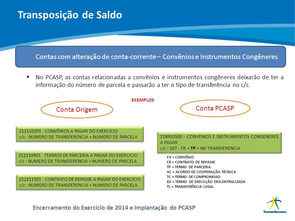 ABOP Slide 124 XI Semana de Administração Orçamentária, Financeira e de Contratações Públicas Encerramento do Exercício de 2014 e Implantação do PCASP