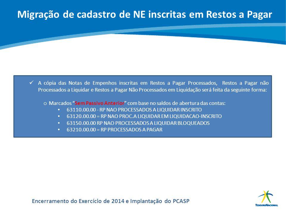 ABOP Slide 125 XI Semana de Administração Orçamentária, Financeira e de Contratações Públicas Encerramento do Exercício de 2014 e Implantação do PCASP