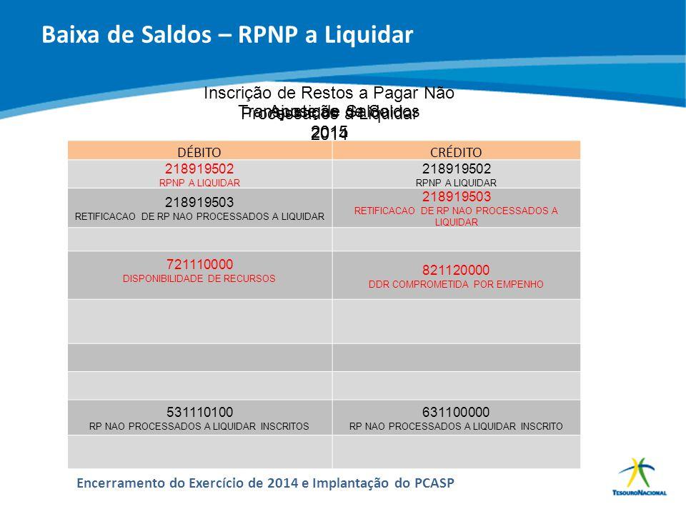 ABOP Slide 126 XI Semana de Administração Orçamentária, Financeira e de Contratações Públicas Encerramento do Exercício de 2014 e Implantação do PCASP