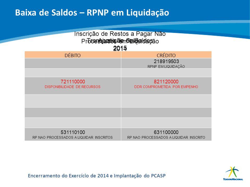 ABOP Slide 127 XI Semana de Administração Orçamentária, Financeira e de Contratações Públicas Encerramento do Exercício de 2014 e Implantação do PCASP