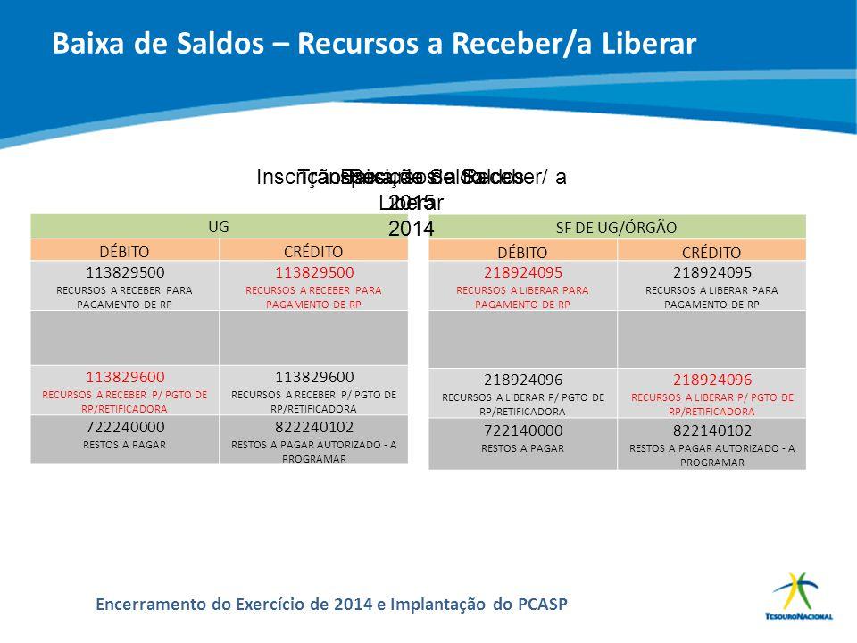 ABOP Slide 128 XI Semana de Administração Orçamentária, Financeira e de Contratações Públicas Encerramento do Exercício de 2014 e Implantação do PCASP