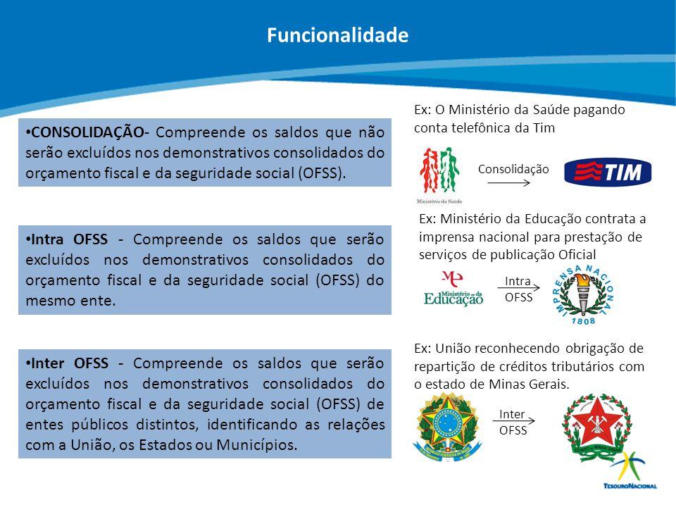 ABOP Slide 13 XI Semana de Administração Orçamentária, Financeira e de Contratações Públicas Funcionalidade CONSOLIDAÇÃO- Compreende os saldos que não