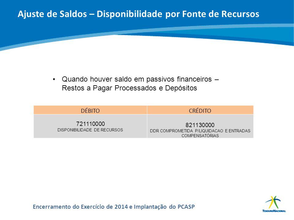 ABOP Slide 130 XI Semana de Administração Orçamentária, Financeira e de Contratações Públicas Encerramento do Exercício de 2014 e Implantação do PCASP