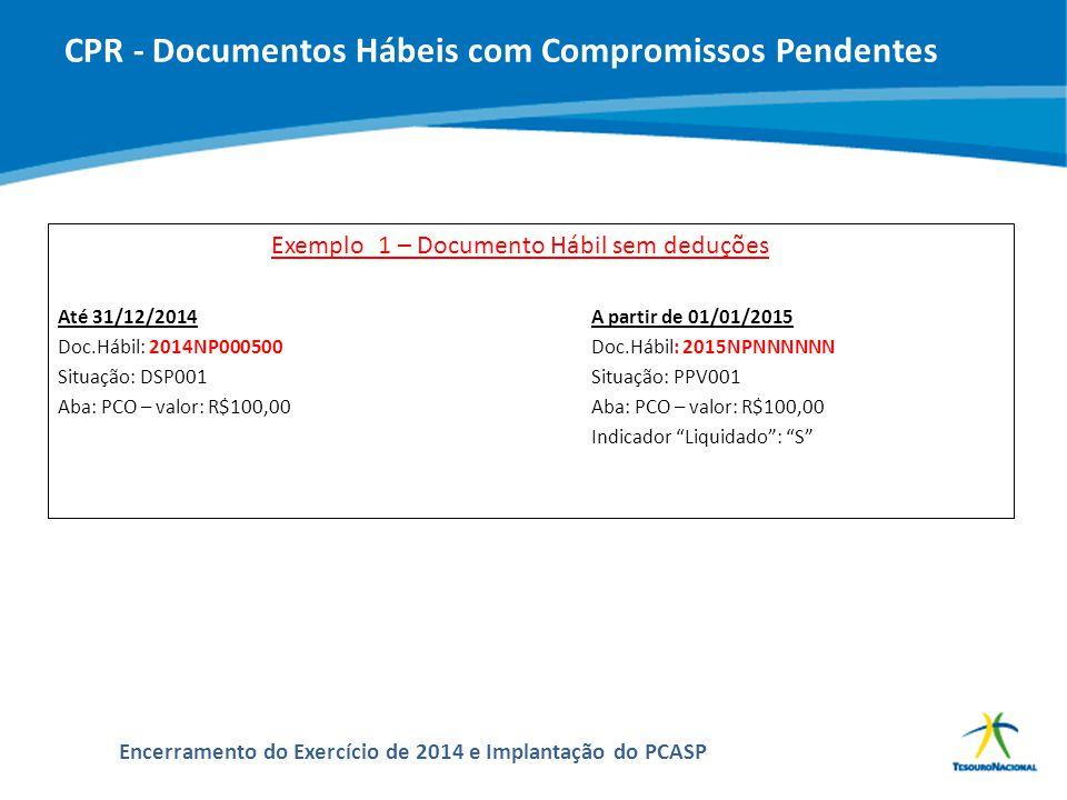 ABOP Slide 132 XI Semana de Administração Orçamentária, Financeira e de Contratações Públicas Encerramento do Exercício de 2014 e Implantação do PCASP