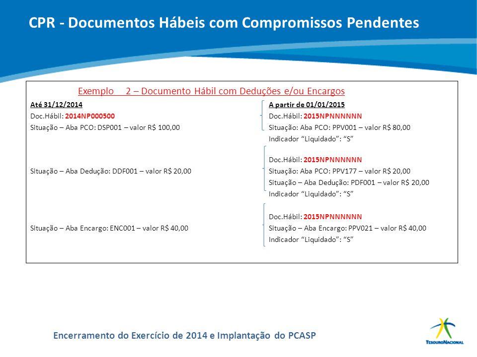 ABOP Slide 133 XI Semana de Administração Orçamentária, Financeira e de Contratações Públicas Encerramento do Exercício de 2014 e Implantação do PCASP