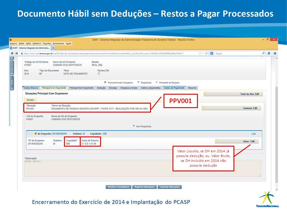 ABOP Slide 136 XI Semana de Administração Orçamentária, Financeira e de Contratações Públicas Encerramento do Exercício de 2014 e Implantação do PCASP