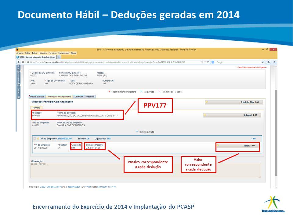 ABOP Slide 138 XI Semana de Administração Orçamentária, Financeira e de Contratações Públicas Encerramento do Exercício de 2014 e Implantação do PCASP