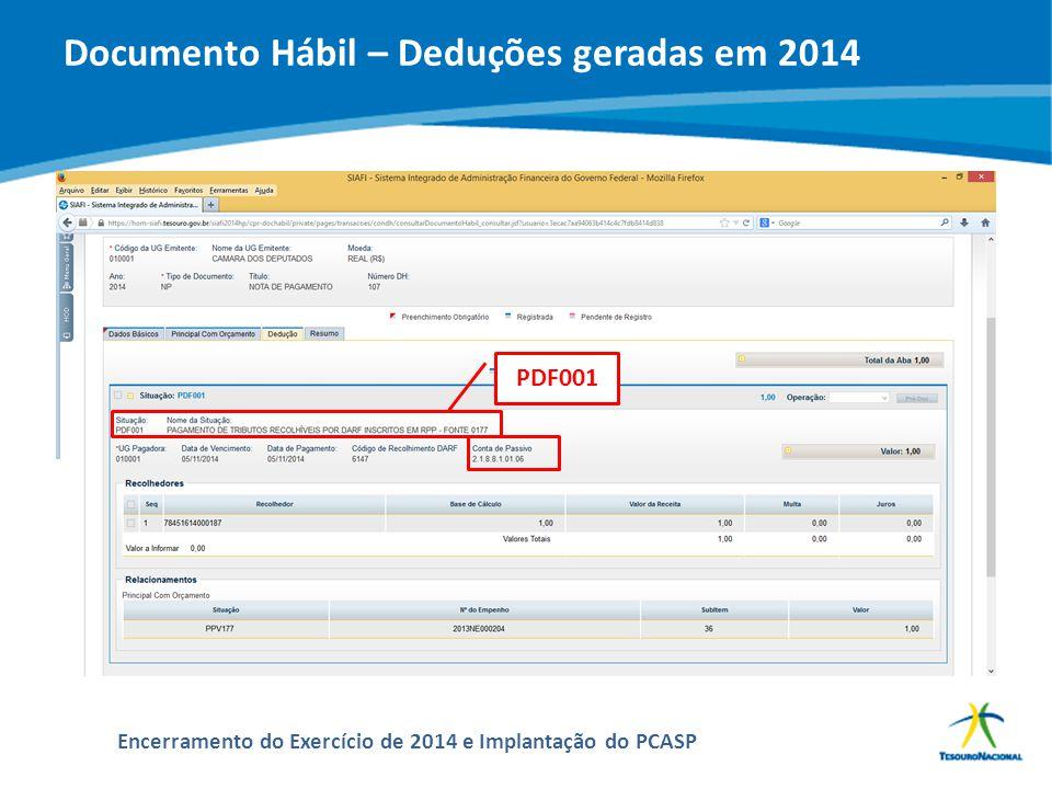 ABOP Slide 139 XI Semana de Administração Orçamentária, Financeira e de Contratações Públicas Encerramento do Exercício de 2014 e Implantação do PCASP