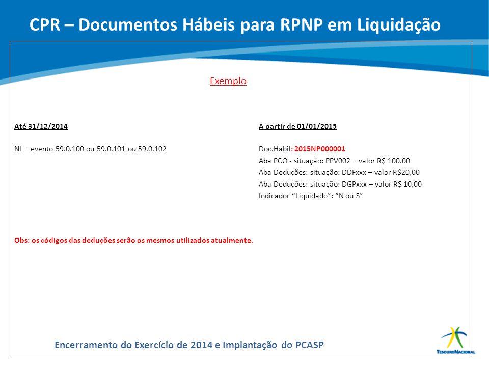 ABOP Slide 141 XI Semana de Administração Orçamentária, Financeira e de Contratações Públicas Encerramento do Exercício de 2014 e Implantação do PCASP