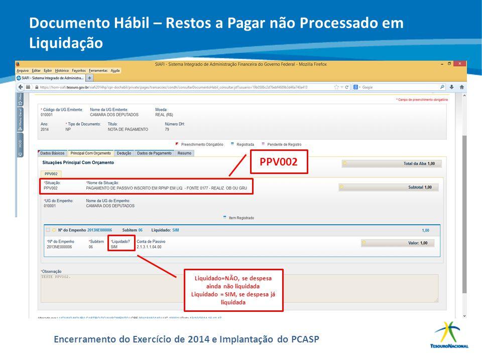 ABOP Slide 142 XI Semana de Administração Orçamentária, Financeira e de Contratações Públicas Encerramento do Exercício de 2014 e Implantação do PCASP