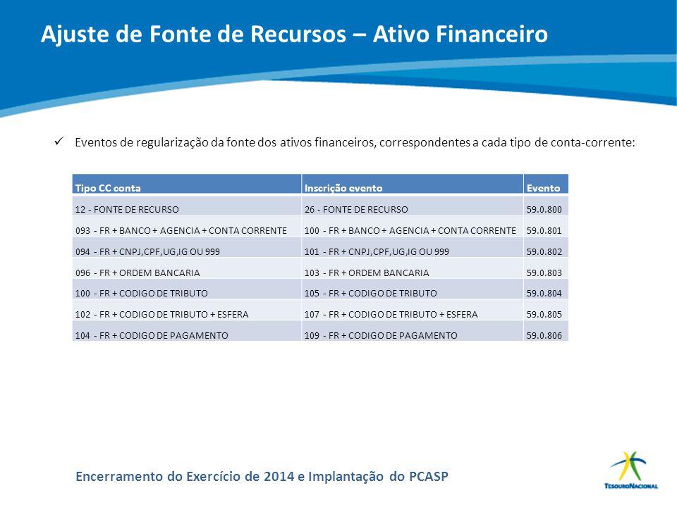 ABOP Slide 144 XI Semana de Administração Orçamentária, Financeira e de Contratações Públicas Encerramento do Exercício de 2014 e Implantação do PCASP