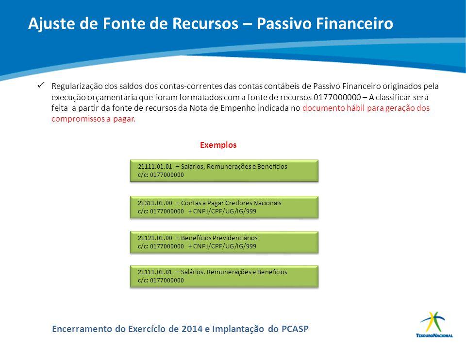 ABOP Slide 145 XI Semana de Administração Orçamentária, Financeira e de Contratações Públicas Encerramento do Exercício de 2014 e Implantação do PCASP