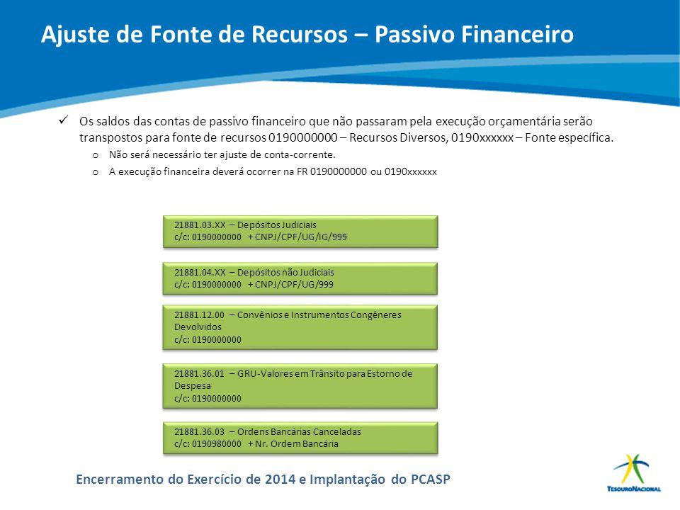 ABOP Slide 146 XI Semana de Administração Orçamentária, Financeira e de Contratações Públicas Encerramento do Exercício de 2014 e Implantação do PCASP