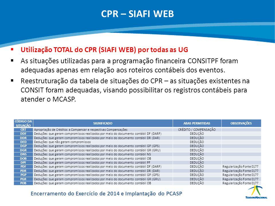 ABOP Slide 153 XI Semana de Administração Orçamentária, Financeira e de Contratações Públicas Encerramento do Exercício de 2014 e Implantação do PCASP