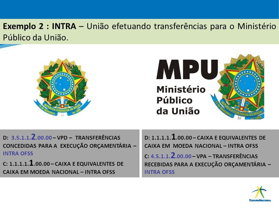 ABOP Slide 16 XI Semana de Administração Orçamentária, Financeira e de Contratações Públicas Exemplo 2 : INTRA – União efetuando transferências para o